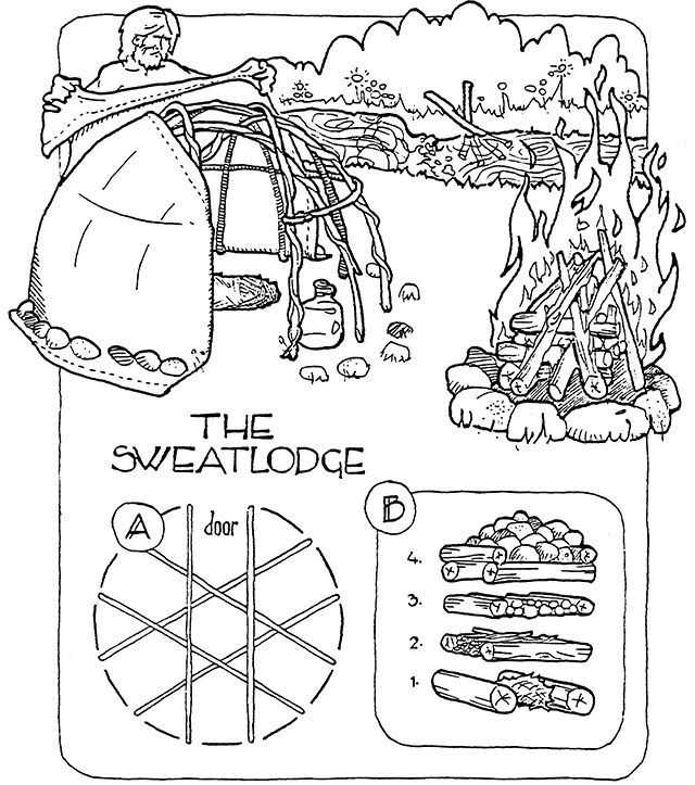 How to make your own Sweatlodge – http://shelterpub.com/_mongolian/MCH-sweatlodge.html