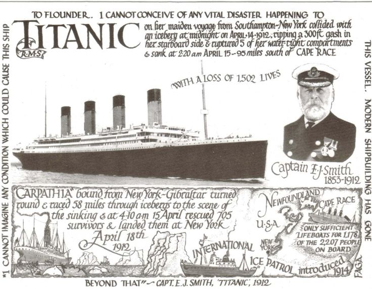 "electricnik: ""'Titanic' from Image Reprographics history postcard series. """