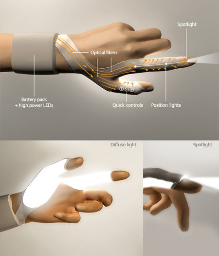Torch White LED Light Glove The new conceptual torch light designed by Slovenian designer Tilen Sepic