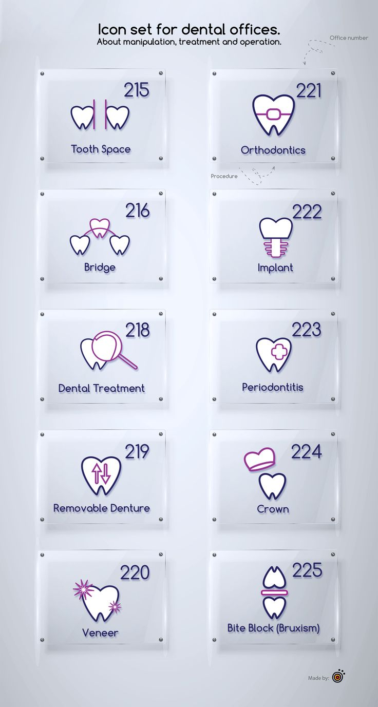 Icon set for dental offices