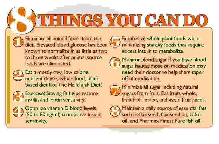 Best Life Guide to Managing Diabetes & Pre Diabetes: Bob ...