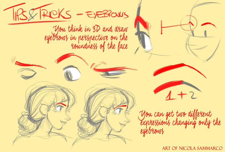 Character Design Tips And Tricks : Best foreshortening images on pinterest drawing