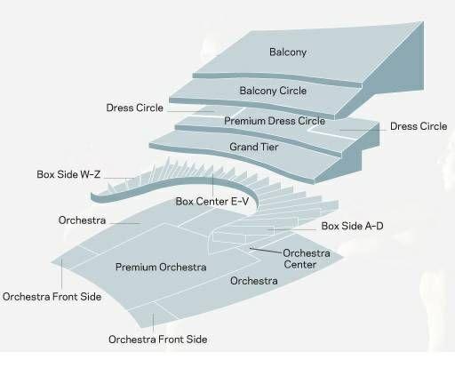Sf Opera House Seating Chart Charts