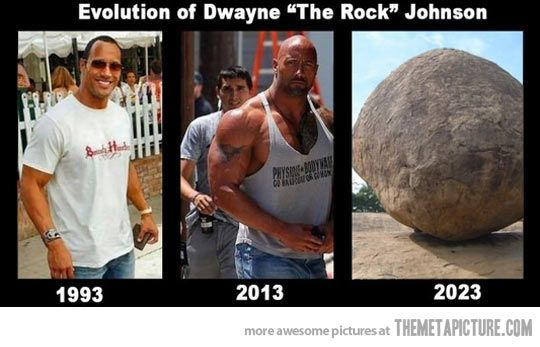 Evolution of Dwayne 'The Rock' Johnson…
