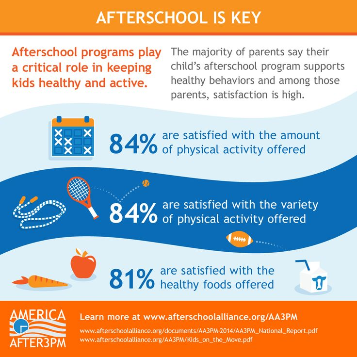 Infographic The Key Economic Policies Put Forward By: 21 Best After School Images On Pinterest