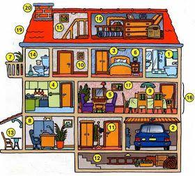 1 la salle de bains 2 le garage 3 la chambre 4 la cuisine for Planning faccende domestiche