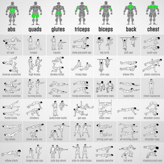 Bodyweight Exercises Chart - Full Body Workout Plan To Be Fit Ab - PROJECT NEXT - Bodybuilding & Fitness Motivation + Inspiration: