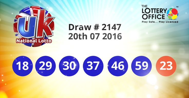 UK National Lotto winning numbers results are here. Next Jackpot: £5.9 million #lotto #lottery #loteria #LotteryResults #LotteryOffice