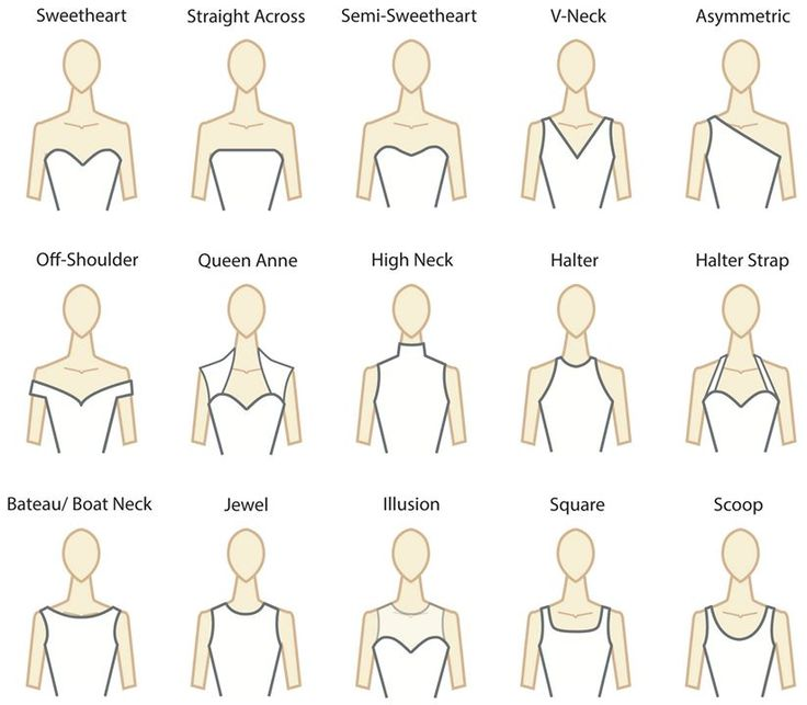 You'd be surprised at how many types of necklines are out there used for wedding gowns, here's an illustration I made to show their differences.=)