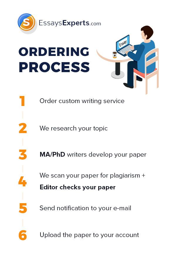Still Do Not Know How To Order The Best Academic Paper Ever Here I Detailed Instruction That Will Be Helpful E Essay Writing Service Myself Buy An Uk