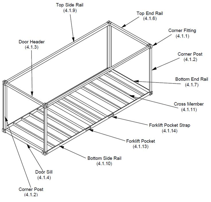 Primary Structural Components for a Typical 20' ISO Shipping Container