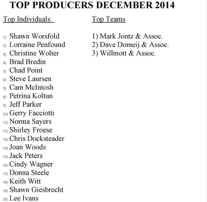 Top professionals of Dec 2014