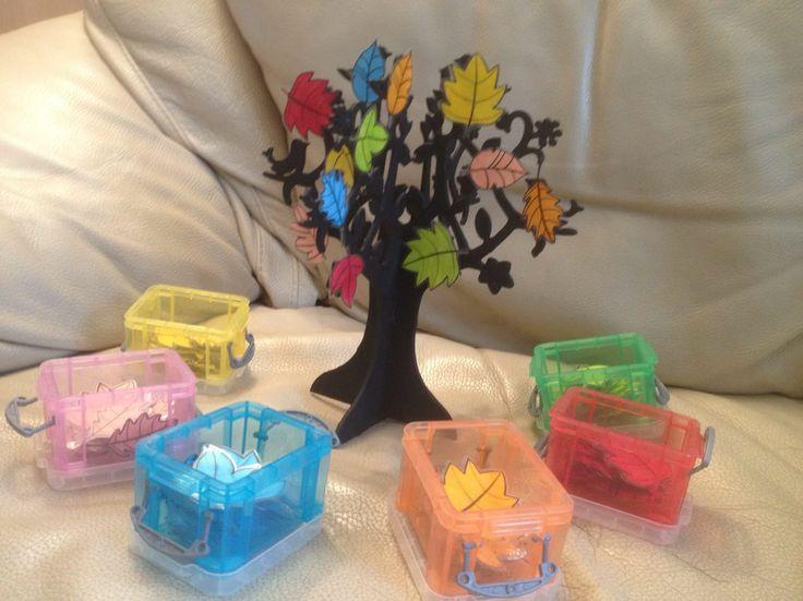 Thema herfst : ideetje van juf Emmy voor mijn eigen klasje gemaakt en ze vonden het bijzonder leuk!
