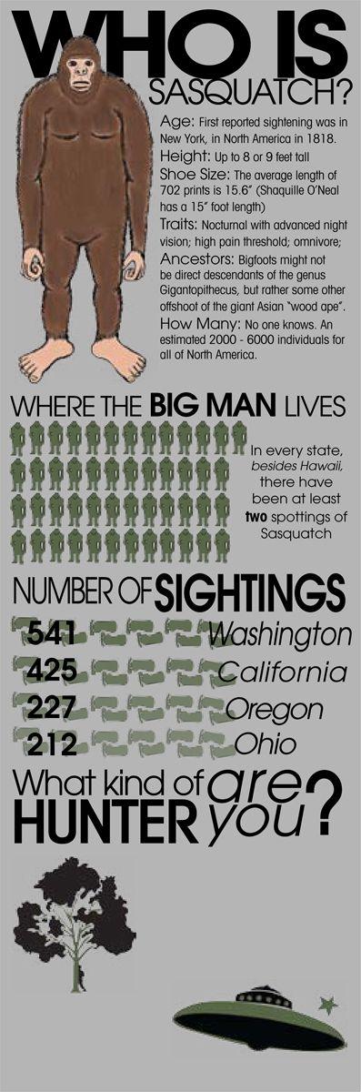 Who is Sasquatch?