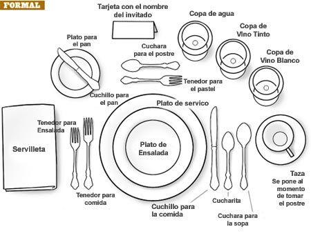 Reglas de etiqueta, Cómo arreglar bien una mesa