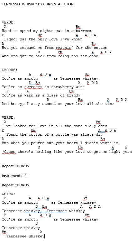 Tennessee Whiskey | Tablature | Pinterest | Tennessee whiskey and ...
