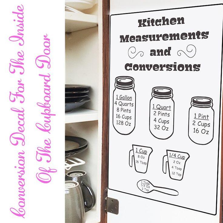 Kitchen Measurement Conversion: Freebie~Kitchen Measurements SVG File