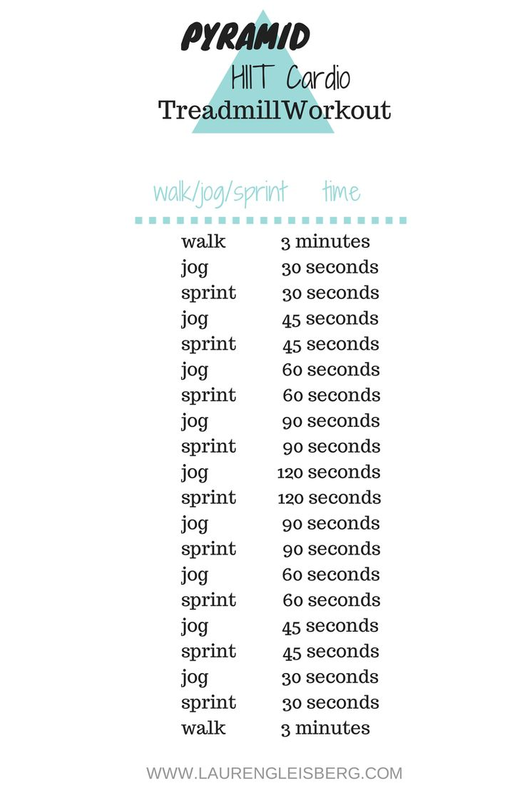 Pyramid HIIT Cardio Treadmill Workout - 8/27 - Lauren Gleisberg