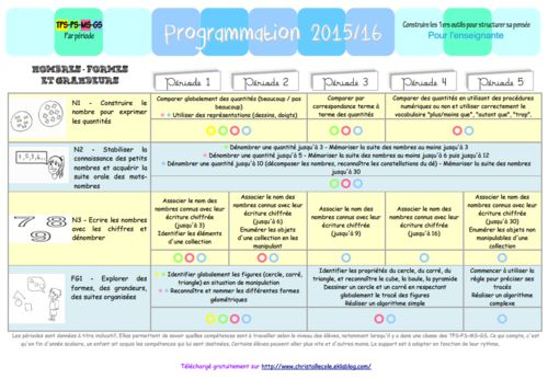 Programmations 2015-2016 cycle 1 (programmes 2015) !