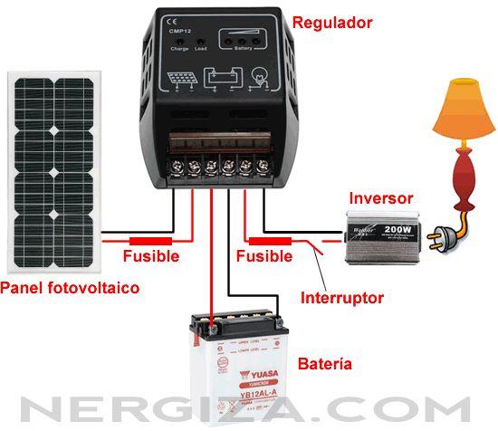 Cómo hacer una instalación solar fotovoltaica casera por menos de 100€