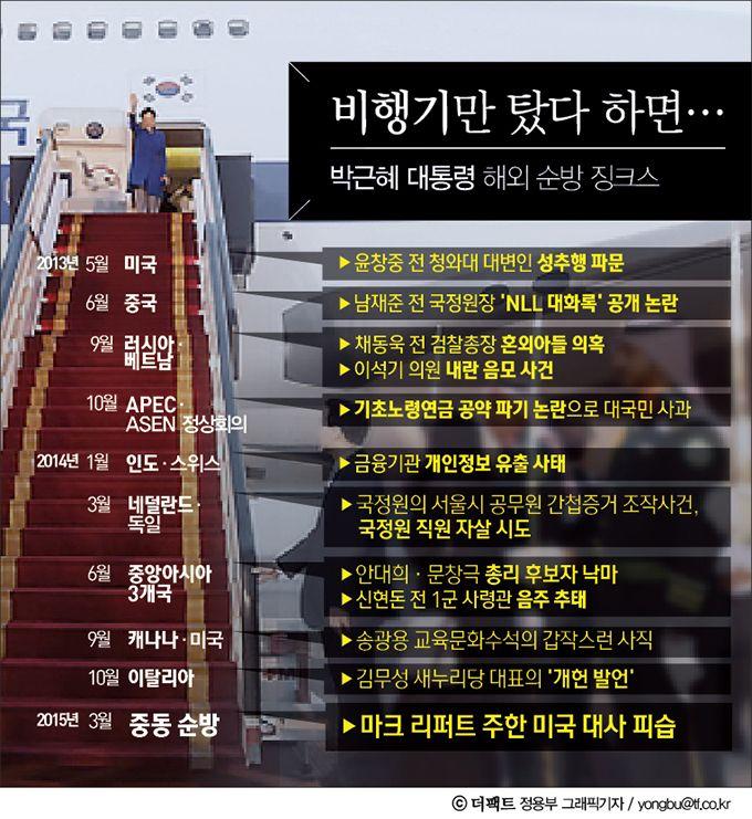 또 터진 '순방 징크스', 박 대통령이 최대 피해자?