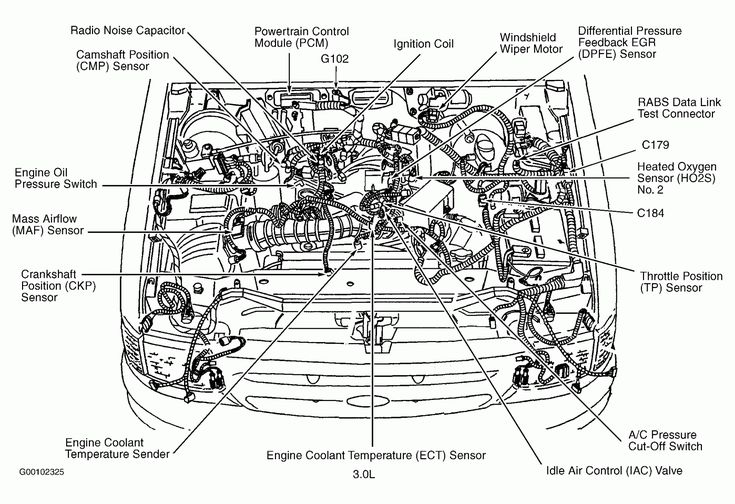Engine Wiring Diagram For 7 Ford Ranger Oil Di 2020