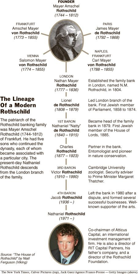 Beware Bilderberg Group plot a Zionist power elite bankster one world government subterfuge