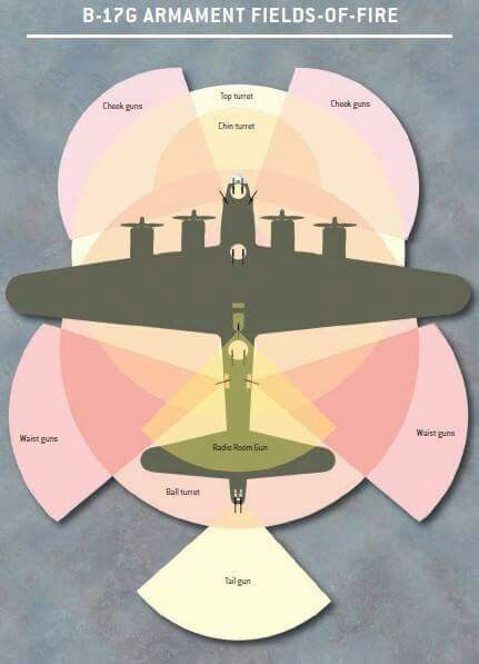 54 best B-17 Diagrams images on Pinterest