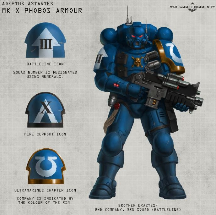 Bits 40K New Space Marine SPACE WOLVES CHAPTER ICONS