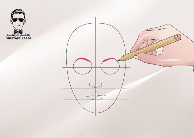 تعلم رسم الوجه Blog Learning Blog Posts