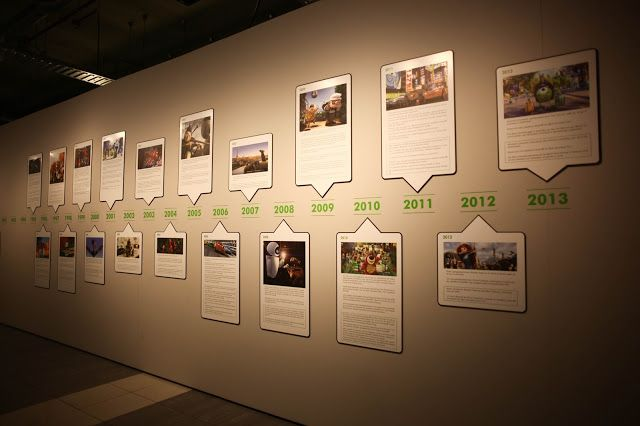 D Cinema Exhibition : Best company history timeline displays images on