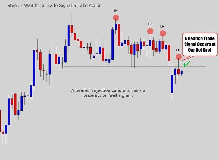 Things Every Forex Trader Needs To Know With Images Stock