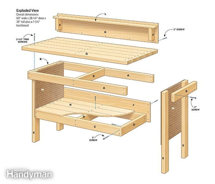 Workbench Plans This DIY workbench plan has a 5-ft. wide by 28-in. deep work surface.