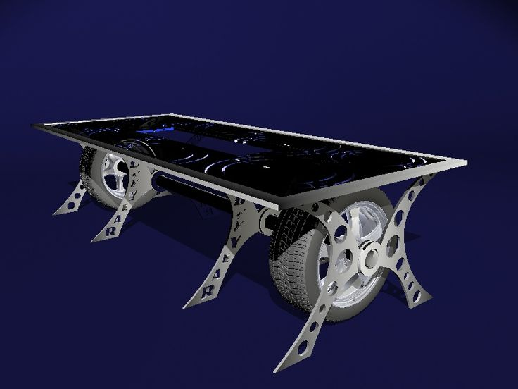 Goodyear table