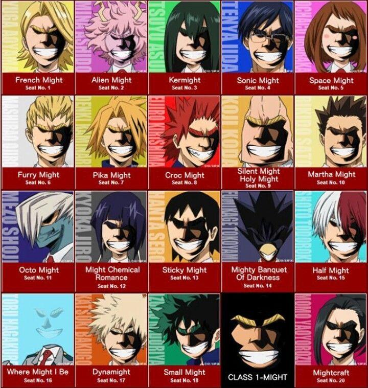 All Might Faces Class 1a My Hero Anime My Hero Academia Memes