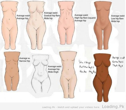 different types of penis shapes