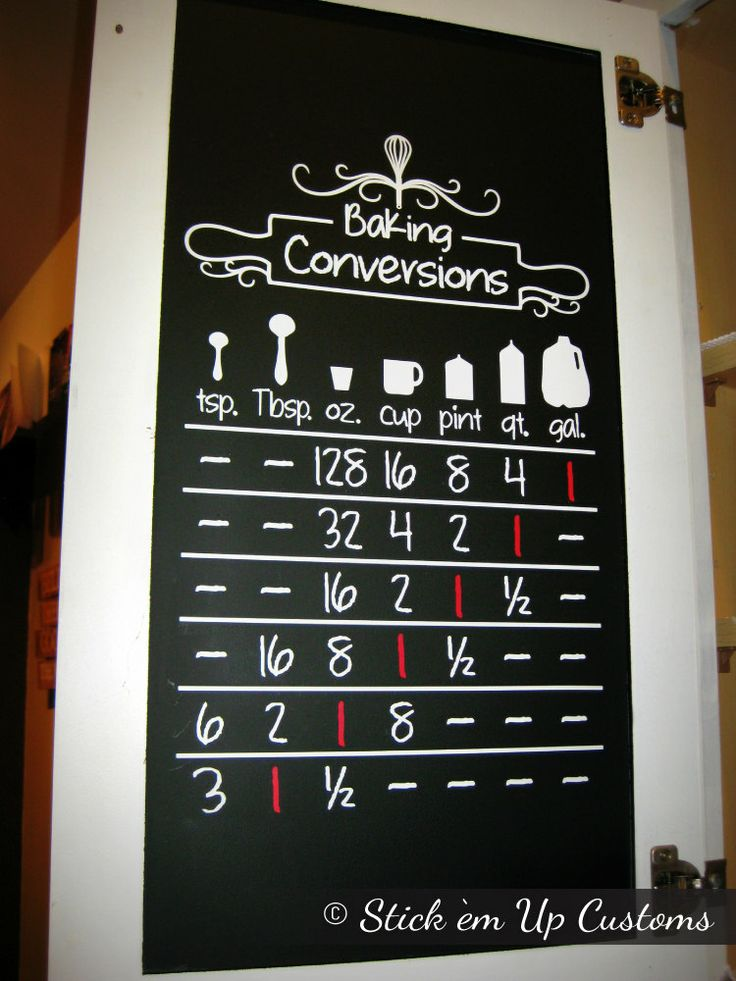 Baking Measurement Conversion Chart Decal Stickers Inside