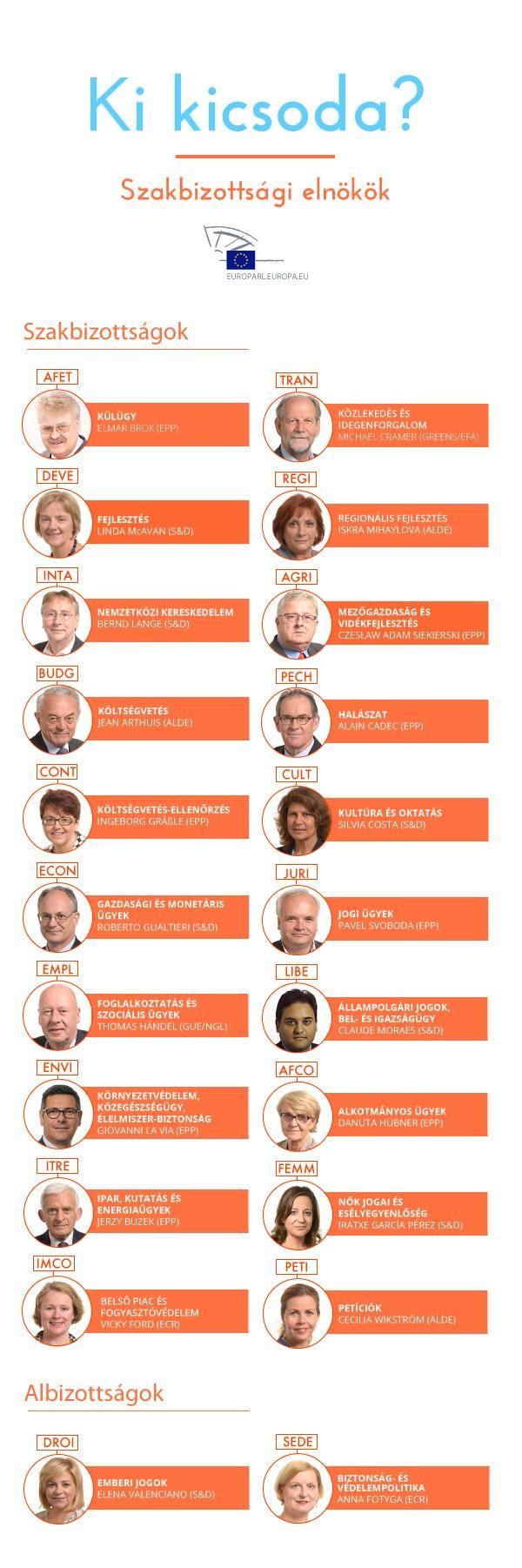 Szakbizottsági elnökök – ki kicsoda?