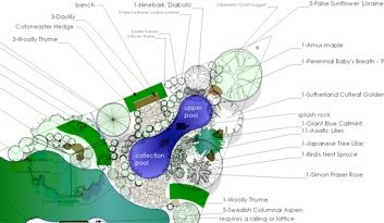Tillamook Landscape - Sample Blueprints