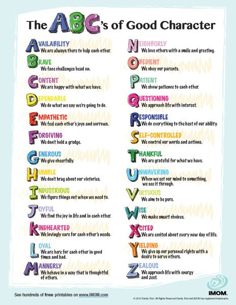 ABC's of Good Character Good character is made up of many qualities.  Here's a list of character traits we can aspire to teach our children.  And, when they hit the mark, use our printable Character Awards to reward their effort.
