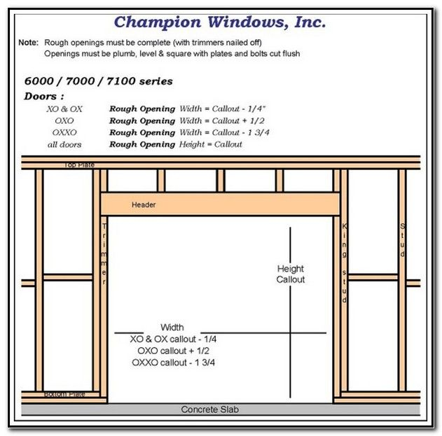 How To Frame A Garage Door Rough Opening Check More At
