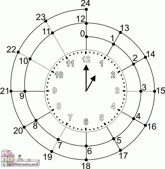 Il Tempo | AiutoDislessia.net