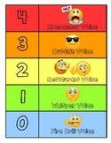 Volume Expectations Emoji Chart