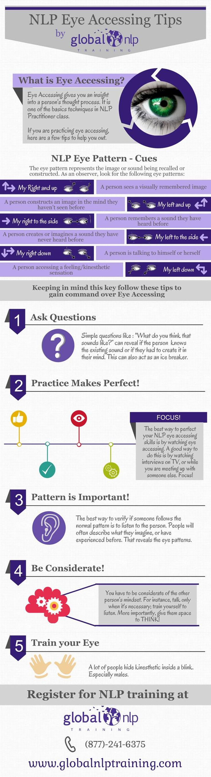 NLP eye accessing, infographic containing the explanation and tips as taught in an NLP Practitioner.