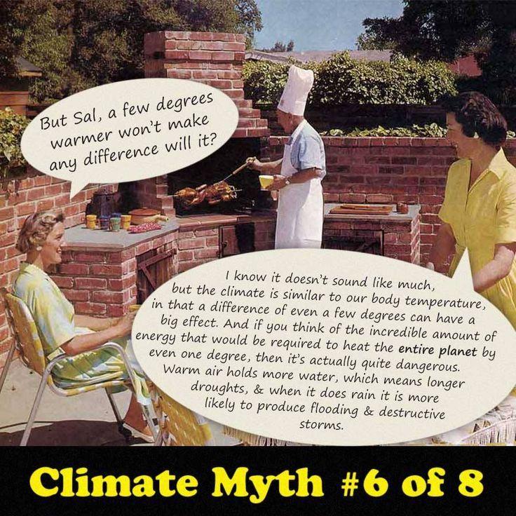 climate change myth #6
