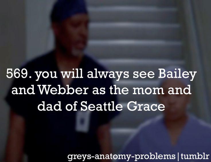 Grey's anatomy Problems GSMH