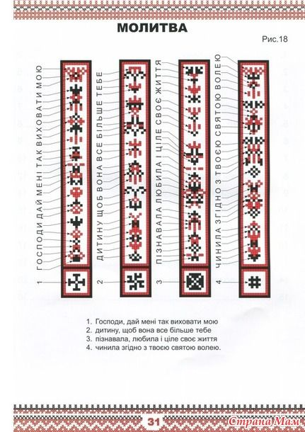 Значения орнамента и его символов на рушнике