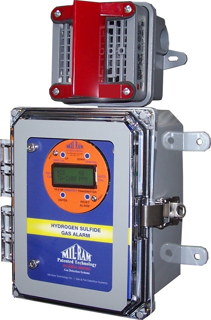 Mil-Ram Gas Detection Controller
