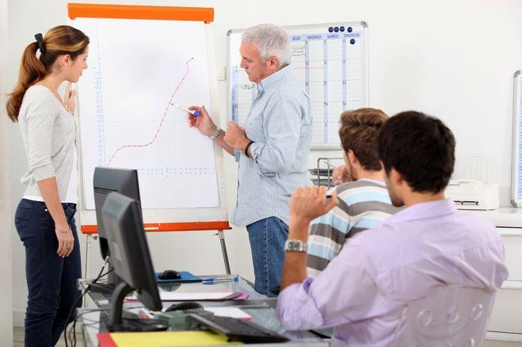 Part 2 - The Sales Methodology & Training Formula