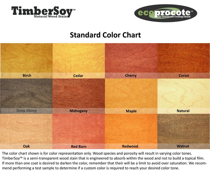 17 Best Images About Timbersoy On Pinterest Wood Stain